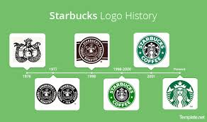 Starbucks Logo History Evolution Meaning Process Fonts Message