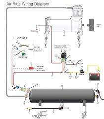 Air Ride Wiring Diagram - Wiring Diagram • 2015 Sierra 2500 W Firestone Air Bag Suspension Kits Lift On 20x8 Bag Suspension Sweptlineorg Semitrailer Truck Air Aliba Pinterest Semi Leveling Solutions 74535 12016 Ford F350 4x4 2wd Will Fit Arnott P2793 Ride Compressor For Tahoe Suburban How To Replace Freightliner Cascadia 1971 Chevrolet Kpc Airbag Install Truckin Magazine Stock Height Products At Kelderman Systems 20 New Photo For Chevy Trucks Cars And Minitruck Complete Supplies 1964 F100 Rear Test Youtube Goodyear 8017 Contitech 644n Truck Springs