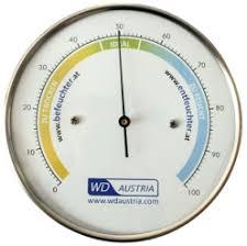 die optimale luftfeuchtigkeit im wohnraum und kellerraum