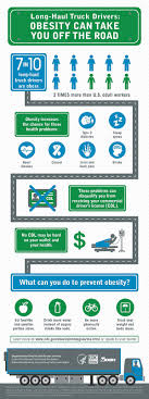CDC - Infographic: Long-Haul Truck Drivers: Obesity Can Take You Off ... Negoating Work Family And Identity Among Longhaul Christian What Do Luxury Sleeper Cabs For Truck Drivers Look Like Longhaul Driver On White Background Stock Photo Picture And 45 Year Old Male Truck Driver Standing Next To Long Haul Tax Essentials Drivers 2015 Edition Part 2 Alberta Canada Polish Longhaul Strandkaien Stavanger Rogaland The Case Of The Vampire Trucker Vice Pdf Hospitalization Lifestyle Related Diases In Simferopol Russia 08th Mar 2018 Simferopol Russia March 8