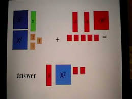 i used algebra tiles to teach multiplying and factoring
