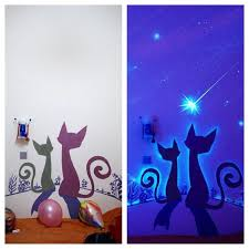 Now I Need To Do This Kids Room PaintKids Bedroom