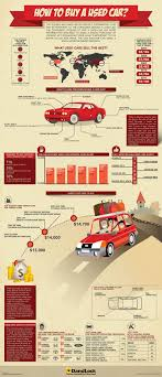 How To Buy A Used Car [INFOGRAPHIC] | Car Buyer's Guide | Pinterest ... Used Fire Trucks I Apparatus Equipment Sales How To Buy A Diesel Truck Buyers Guide Tips Tricks Youtube To A Volvo 8 Things You Should Know When Buying Big Rig Carsuv Dealership In Auburn Me K R Auto Drive 1 Car Springfield Oh New Cars Pickup Shopping For Billings Denny Menholt Chevrolet Trucks For Sale Ram Near Kensington Pa Jeep Denver And Co Family