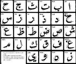 Arabic Letters Chart Alphabet Chart By I Know My Arabic Letter