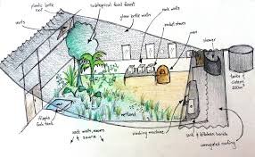Earthship Greenhouse Designs | Greenhouse Design | CAVE GREENHOUSE ... An Overview Of Alternative Housing Designs Part 2 Temperate Earthship Home Id 1168 Buzzerg Inhabitat Green Design Innovation Architecture Cost Breakdown How To Build Step By Homes Plans Basic Ideas Chic Flaws On With Hd Resolution 1920x1081 Pixels Project In New York Eco Brooklyn Wikidwelling Fandom Powered By Wikia Earthships Les Maisons En Matriaux Recycls Earth House Plan Custom Zero Energy Montana Ship Pinterest