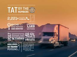 Making An Impact • TRUCKERS AGAINST TRAFFICKING