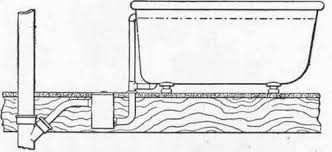 Bathtub Drain Assembly Diagram by Chapter V Traps