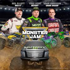 Monster Jam - The Rivalry Builds. Todd LeDuc Leads Neil... | Facebook