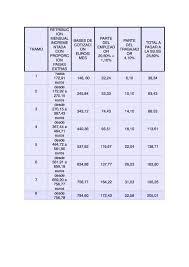 Modelo Carta Solicitud De Ayuda Ejemplos De