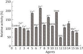 cuisine de nos r馮ions 内生真菌 em eupenicillium javanicum em r57水解京尼平苷β 葡萄糖苷酶