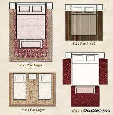 Fancy Design Area Rugs For Bedroom 14 Rug Size Guide With King Bed