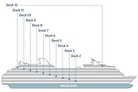 Azamara Journey Ship Deck Plan by Discount Cruises Last Minute Cruises Short Notice Cruises