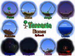 Terraria biomes by Nusaik