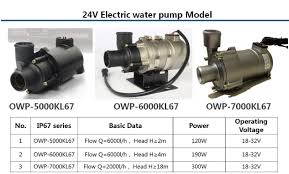 High Volume Auto Electric Water Pump Heavy Duty For Electric Truck ... Toyota Water Pump 161207815171 Fit 4y Engine 5 6 Series Forklift Fire Truck Water Pump Gauges Cape Town Daily Photo Auto Pump Suitable For Hino 700 Truck 16100e0490 P11c Water Cardone Select 55211h Mustang Hiflo Ci W Back Plate Detroit Pumps Scania 124 Low1307215085331896752 Ajm 19982003 Ford Ranger 25 Coolant Hose Inlet Tube Pipe On Isolated White Background Stock Picture Em100 Fit Engine Parts 16100 Sb 289 302 351 Windsor 35 Gpm Electric Chrome 1940 41 42 43 Intertional Rebuild Kit 12640h Fan Idler Bracket For Lexus Ls Gx Lx 4runner Tundra