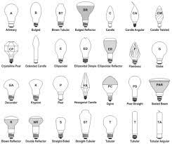 light bulb halogen light bulb types are described by a shape and