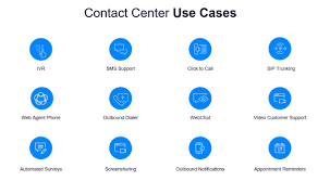 How To Choose The Best Call Center Software Solution - Contact ... Asterisk Call Center Software Youtube Voip Gateway Asterisk Applianceippbx Multimedia Switchip Cloud Call Center Software Crm Calling Sip Trunk And How It Works Agent Status Why Its Important Avoxi Predictive Dialer Cloudcall Reviews Pricing 2018 Intercom Malaysia Your One Stop For Ippbx Pbx Solutions For Inside Sales Enterprise Phone Service Hosted App With Technology