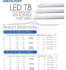 commercial lighting manila philippines led studio lighting