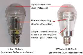 led cool to touch your complete source for all lighting needs