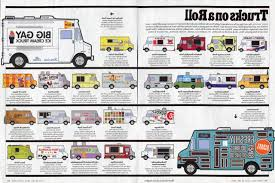 Rolling Kitchens Amsterdam Fris Restaurant Start Ups Aka Food Trucks ... How To Start A Food Truck In Salt Lake City Like Soul Of Are Trucks Low Up The Peached Tortilla Jan 30 Your Business Free Workshop Rolling Kitchens Amsterdam Fris Restaurant Ups Aka Mi Fresh Traverse Mi Roaming Hunger Best 5 Books For Entpreneurs Floridas Custom Mobile Catering Read Pdf Complete Idiot S Guide Starting Realities Infographic Budapests Zing Burger Will Start Franchise Welovebudapest En Harlems Row Offer Food Trucks And Vendors Starting