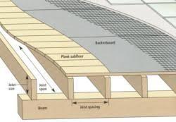 bathroom subfloor material home design