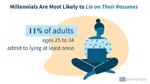 5% Of Americans Are Lying On Resumes (2019 Survey) | GOBankingRates How To Lie On Your Resume Things Include A Fresh Lying On Rumes Do You Uncover When A Candidate Is Doing It What Not In 15 Remove Right Away When Lie The Resume And Still Get Job Is Creative Design Ruing Job Search Interview Tips Makes Seekers Their Rumes The Survey Results Are In Topresume Inspirational Atclgrain Dont 10 Reasons Why Can Kill It Good Idea Alice Berg Medium