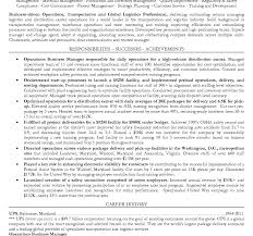 Canadian Resume Format Warehouse Management Sample Template Executive Supervisor Pdf Job 1440