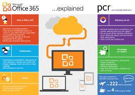 Microsoft fice 365 pcr