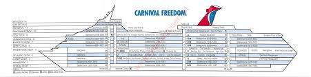 Carnival Splendor Panorama Deck Plan by 30 Photos Carnival Cruise Ship Freedom Deck Plans Punchaos Com