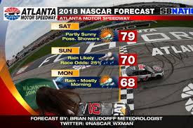 100 Nascar Truck Race Live Stream Could NASCAR Be Racing On Monday At Atlanta Motor Speedway