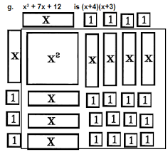 algebra tiles factoring termtiles tokens manipulatives for algebra