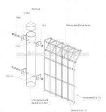 The Drawing Of Anti Climb Fence Installation Including With Simple And Rapid Installation Xcellent Quality Anti Climb