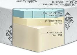 Memory Foam Gel Mattress Lucid Mattress Layers Sealy Memory Foam
