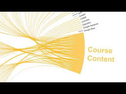 course experience future student asu online