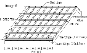 laying roofing tiles roof tiles introduction parts and