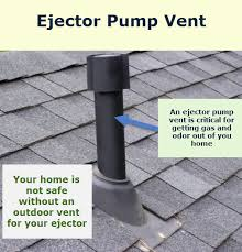 Basement Bathroom Sewage Ejector Pump by Ejector Pump Vs Sump Pump U2013 What U0027s The Difference