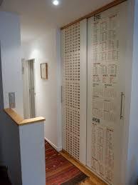 tapisserie bureau des multiplications et des conjugaisons pour habiller les portes de