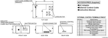 Deuterium Lamp Power Supply by Compact Uv Vis S2d2 Fiber Light Source L10671 Hamamatsu Photonics
