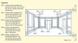 elektrische anlagen in wohngebäuden