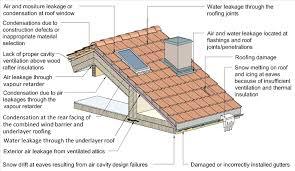panels we sell metal terracotta roof tiles installation ing panels