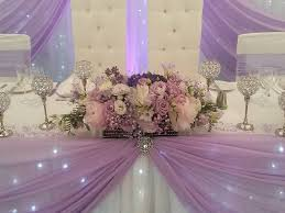 Bride And Groom Chair Decoration