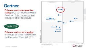 Service Desk Software Gartner Magic Quadrant by Polycom Video Content Management Streaming U0026 Recording Solutions
