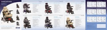 Are Geri Chairs Covered By Medicare by Dn14501jpg Covered By Insurance Hcpcs Code L637l650 Broda Lt