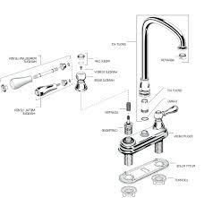 Kitchen Sink Drain Pipe Diagram by Kitchen Sink Drain Pipe Diagram Sinks Double Pipes Assembly