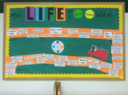 Busy Bee School Counseling The LIFE Of A College Prepared