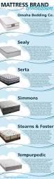 Serta Simmons Bedding Llc by Best 25 Mattress Brands Ideas On Pinterest Mattresses Waterbed