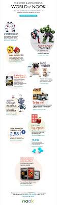 163 Best Email Marketing Rules Images On Pinterest | Email ... Barnes Noble Bnbuzz Twitter Fishing Scarlette Begonia Jellied Moose Nose Anchorage Adventure The Quivering Pen March 2017 Best Bookstores For Kids In The Us Careers Store Closings By State In 2016 Amp Closing Far Fewer Stores Even As Online Sales Title Wave Books Alaska Linda 49 Writers Weekly Roundup Inc Marianne Slegelmilch Photos Category Book Signings Image