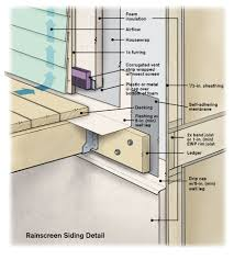 Floor Joist Span Table Deck by Installing Deck Ledgers Over Exterior Insulation Professional