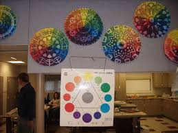 What A Cool Art Project Based On The Color Wheel And Radial Designs Students