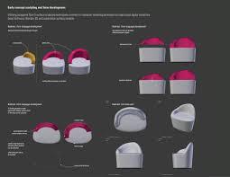 Best Best Gallery Industrial Design Definition 7 728