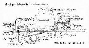 Model Ship Plans Free Download by Mrfreeplans Diyboatplans Page 294
